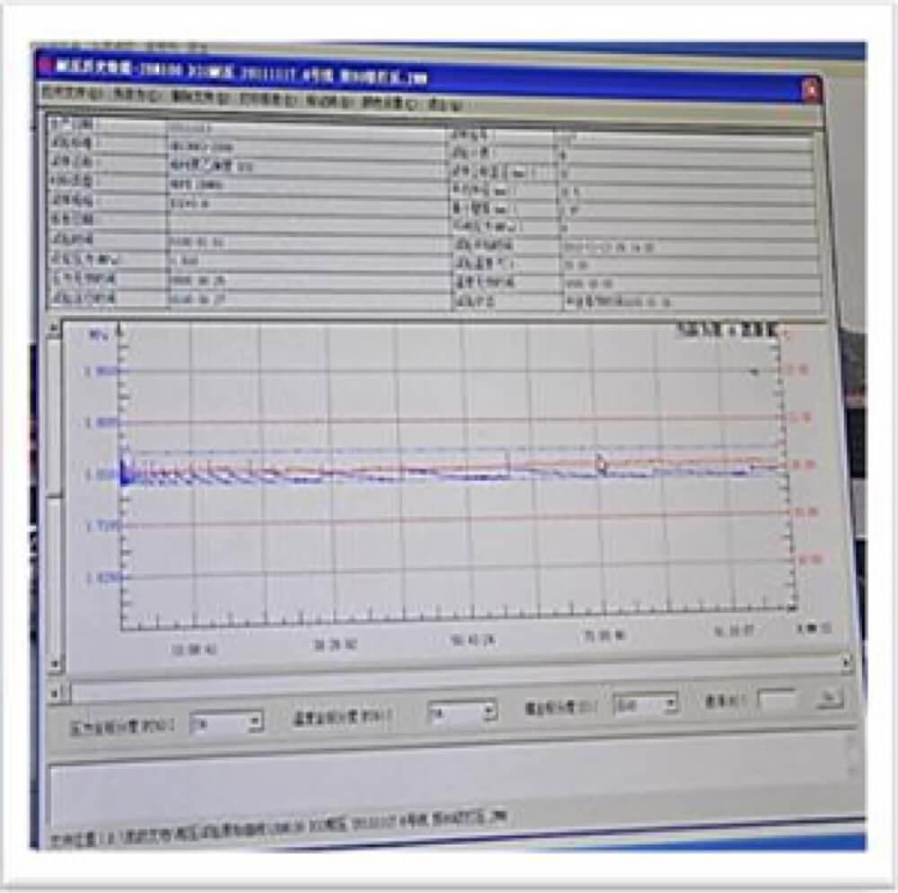 溫度-壓力-時間曲線